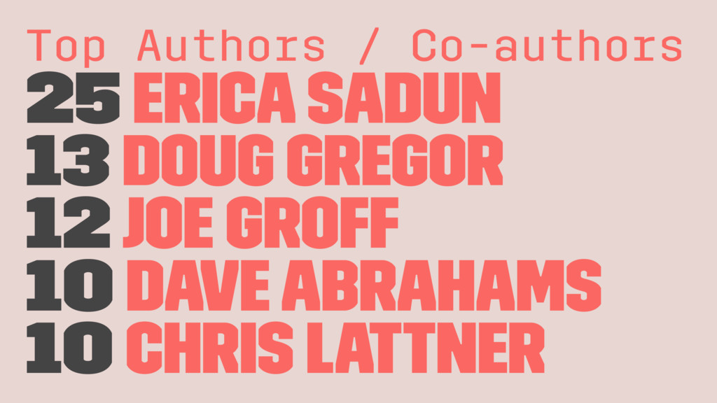 Top Authors / Co-authors 25 Erica Sadun 13 Doug...