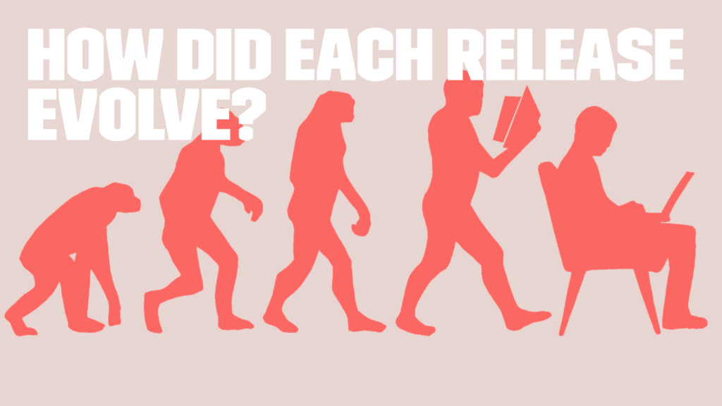 How did each release evolve?