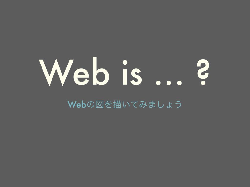 Web is … ? WebͷਤΛඳ͍ͯΈ·͠ΐ͏