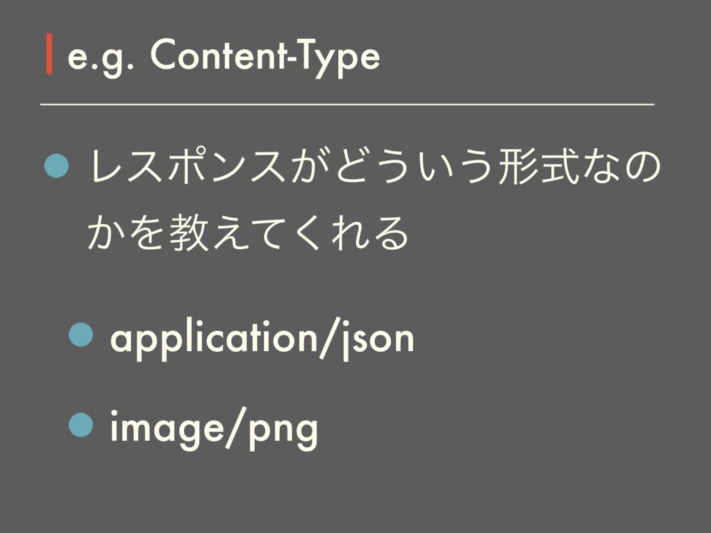 Ϩεϙϯε͕Ͳ͏͍͏ܗࣜͳͷ ͔Λڭ͑ͯ͘ΕΔ application/json image/...