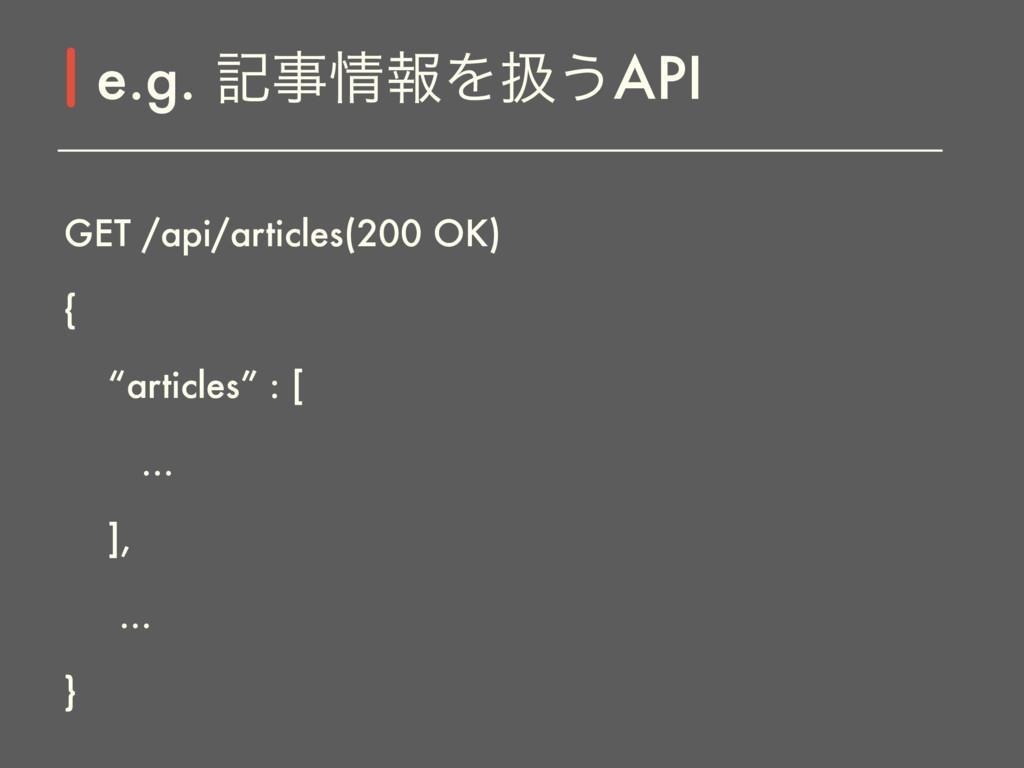 """GET /api/articles(200 OK) { """"articles"""" : [ … ],..."""