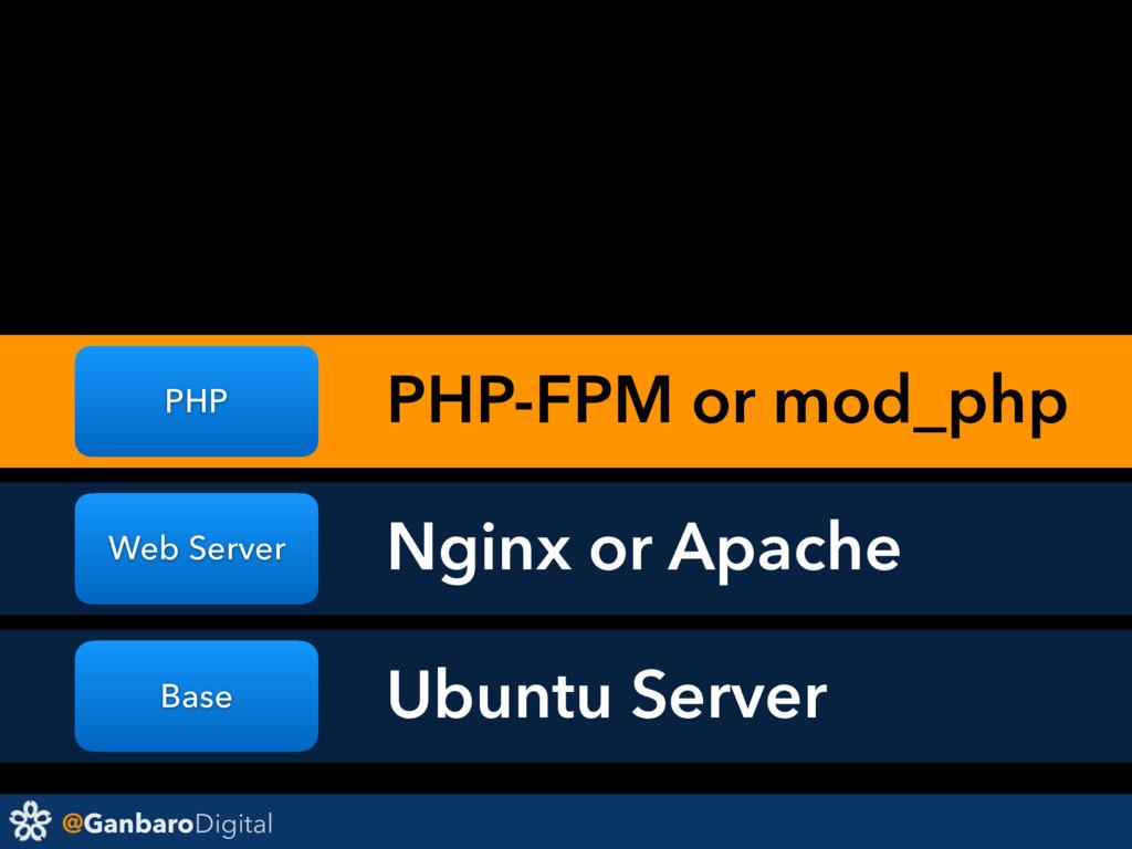 @GanbaroDigital Base Web Server PHP Ubuntu Serv...