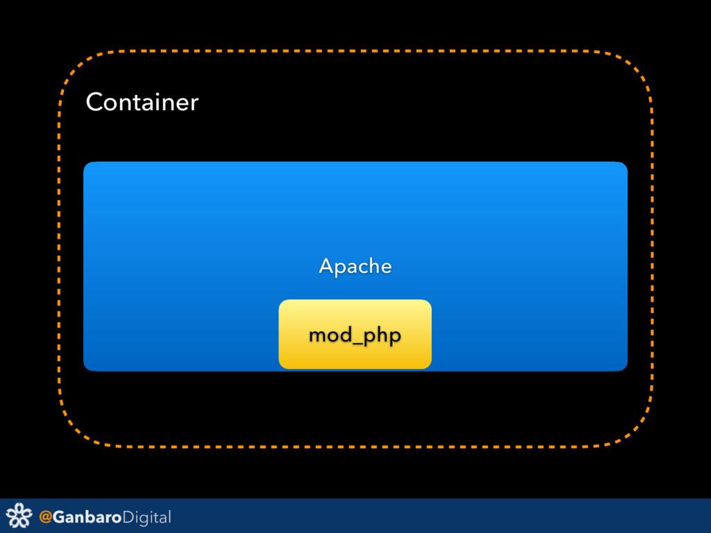 @GanbaroDigital Container Apache mod_php