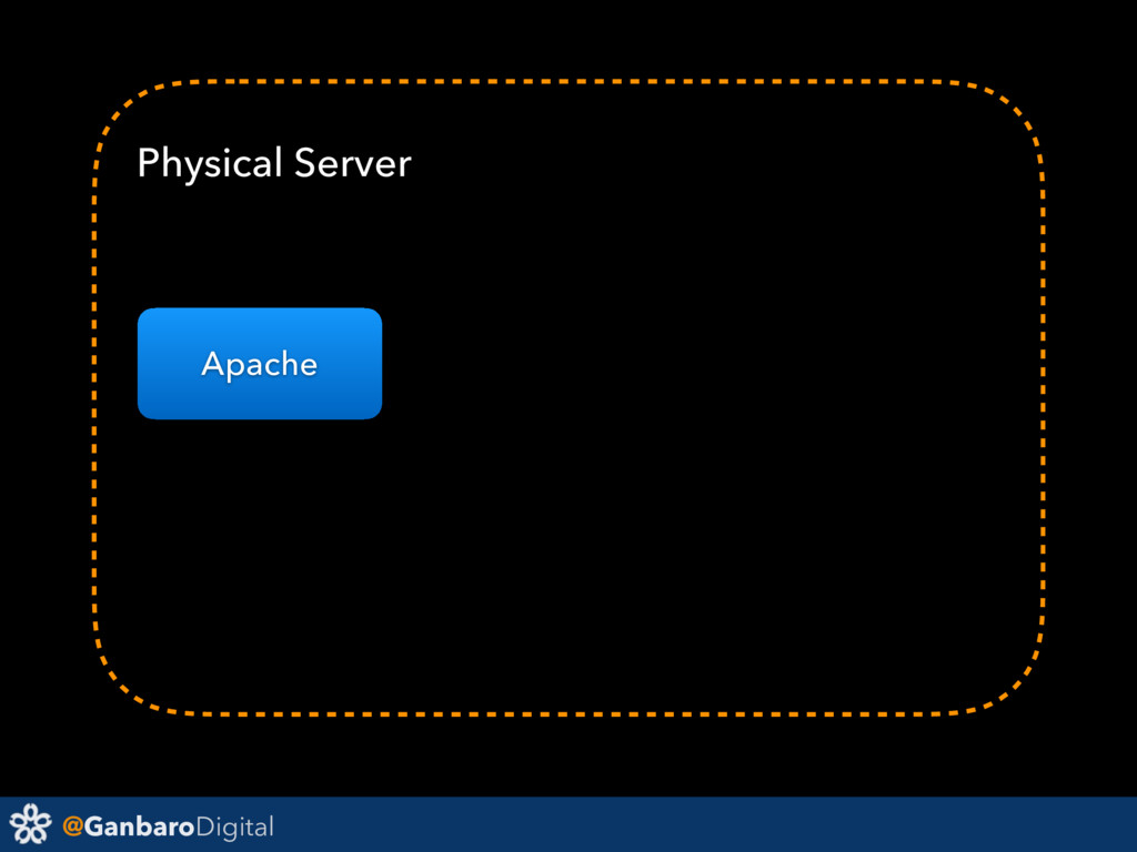@GanbaroDigital Apache Physical Server