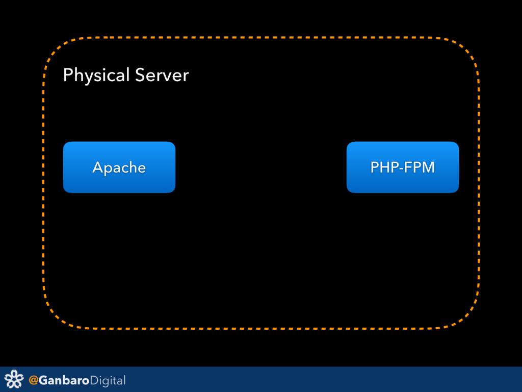 @GanbaroDigital Apache PHP-FPM Physical Server