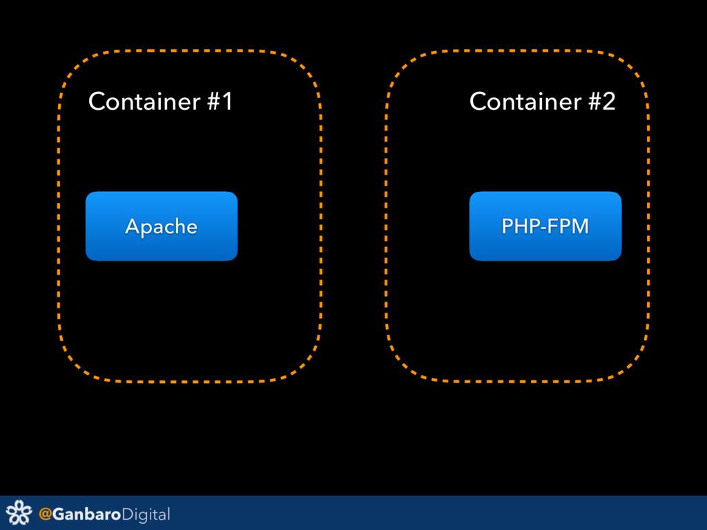 @GanbaroDigital Apache PHP-FPM Container #1 Con...