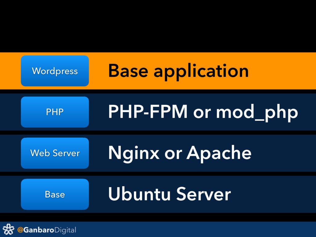 @GanbaroDigital Base Web Server PHP Wordpress U...