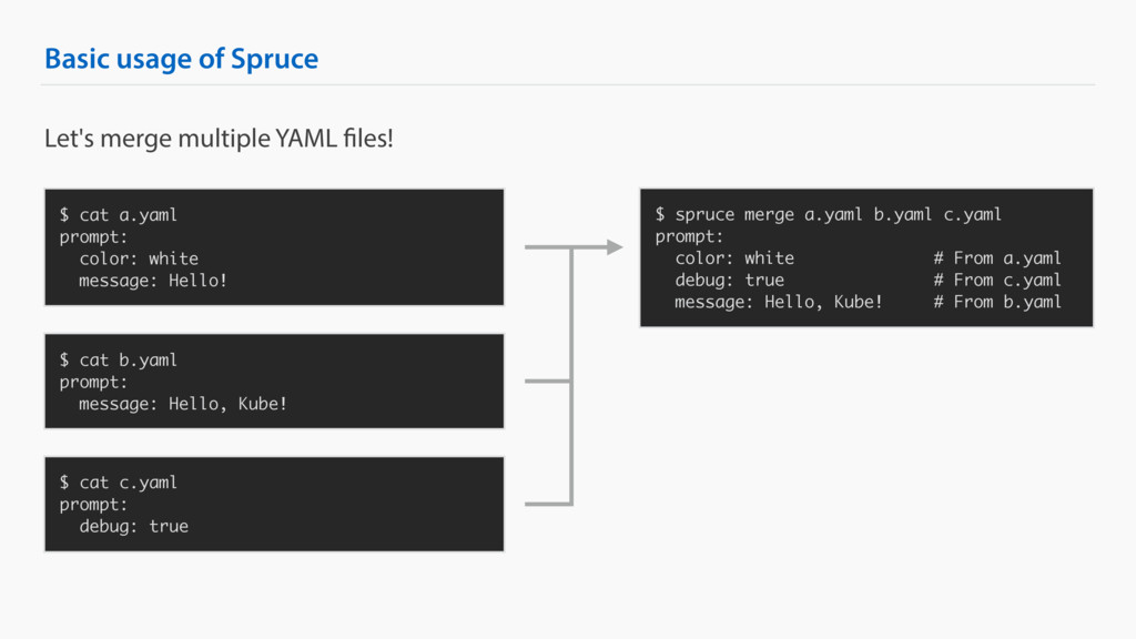 Basic usage of Spruce $ cat a.yaml prompt: colo...