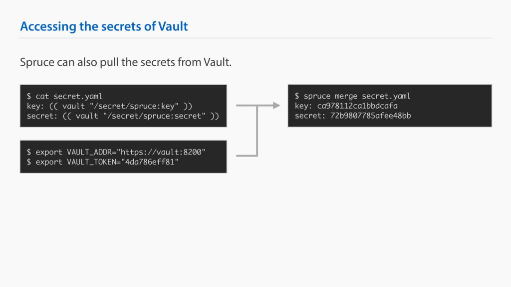Accessing the secrets of Vault $ cat secret.yam...