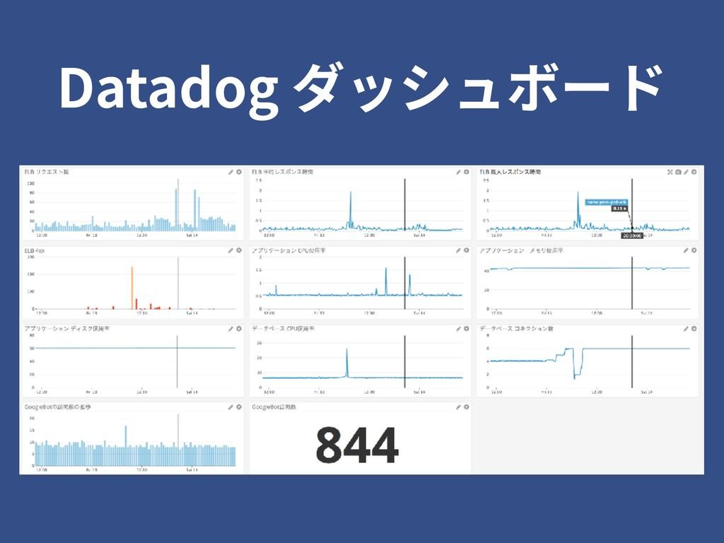 Datadog ダッシュボード