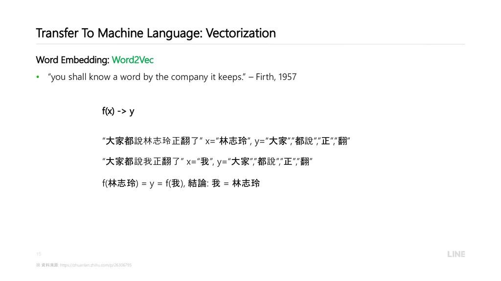 15 Transfer To Machine Language: Vectorization ...