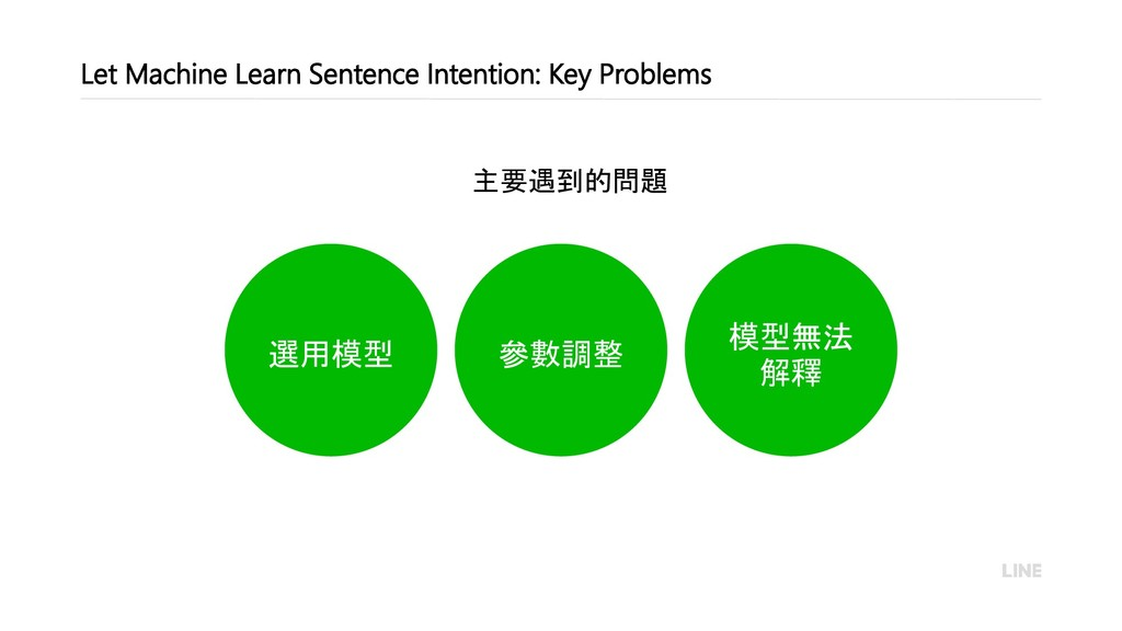 參數調整 選用模型 模型無法 解釋 主要遇到的問題 Let Machine Learn Sen...