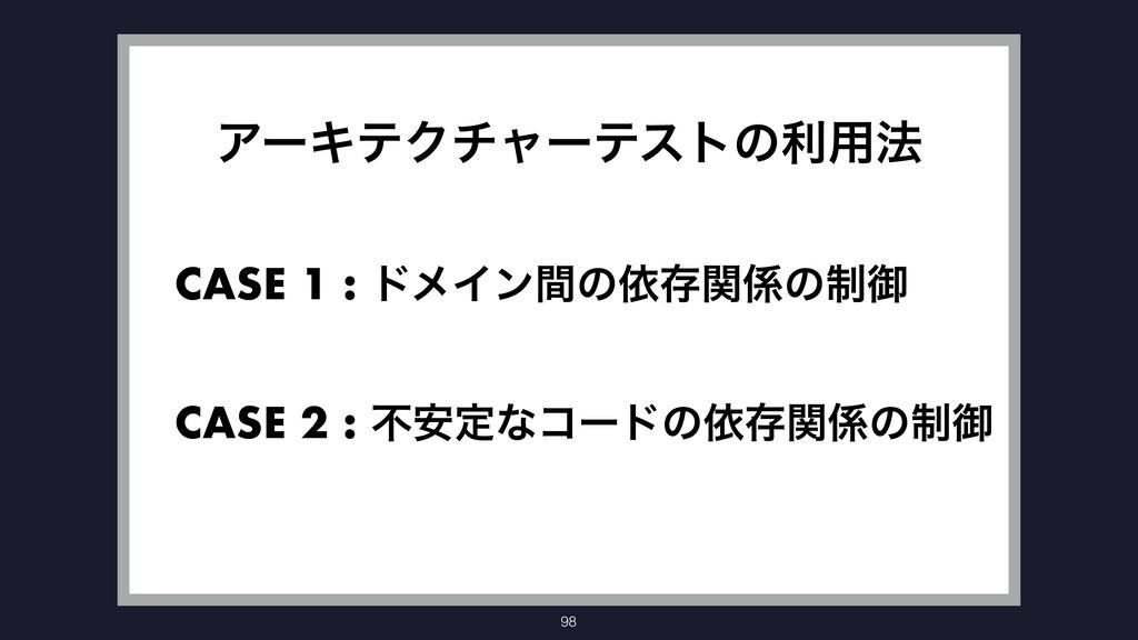 CASE 1 : υϝΠϯؒͷґଘؔͷ੍ޚ CASE 2 : ෆ҆ఆͳίʔυͷґଘؔͷ੍ޚ...