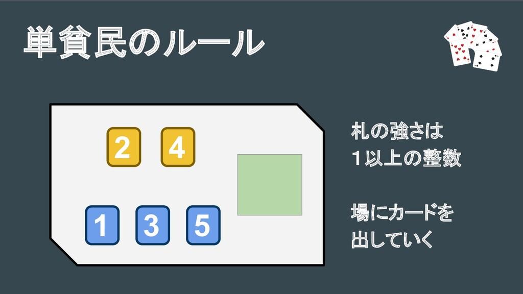 単貧民のルール 札の強さは 1以上の整数 場にカードを 出していく 3 1 5 2 4