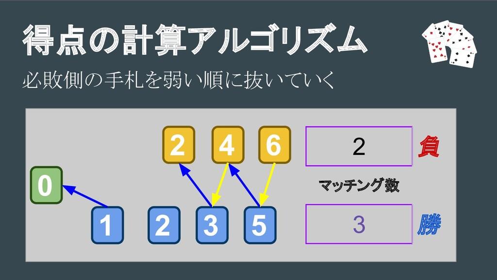 得点の計算アルゴリズム 必敗側の手札を弱い順に抜いていく 3 2 1 2 5 4 6 0 2 ...