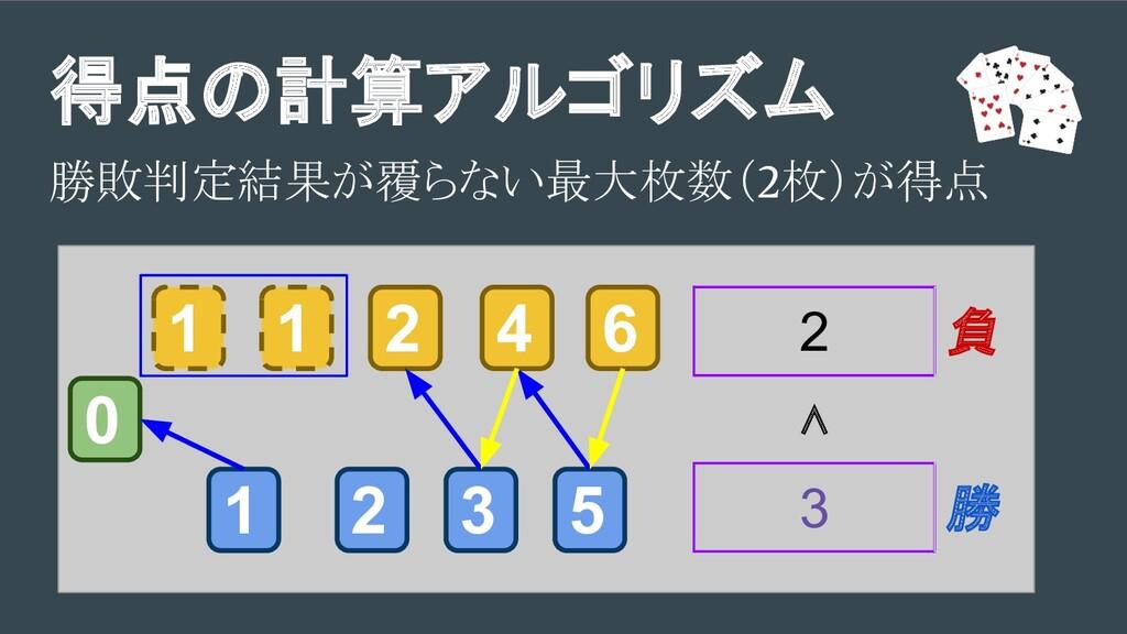 得点の計算アルゴリズム 勝敗判定結果が覆らない最大枚数( 2 枚)が得点 3 2 1 2 5 ...