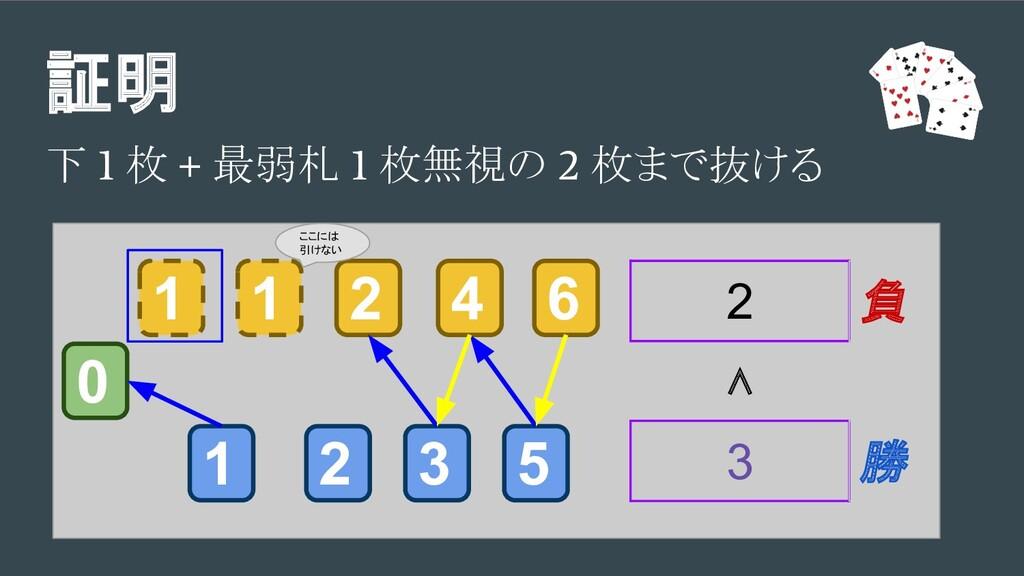 証明 下 1 枚 + 最弱札 1 枚無視の 2 枚まで抜ける 3 2 1 2 5 4 6 0 ...