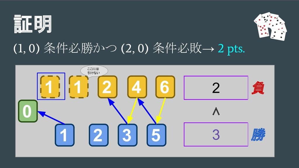 証明 (1, 0) 条件必勝かつ (2, 0) 条件必敗→ 2 pts. 3 2 1 2 5 ...