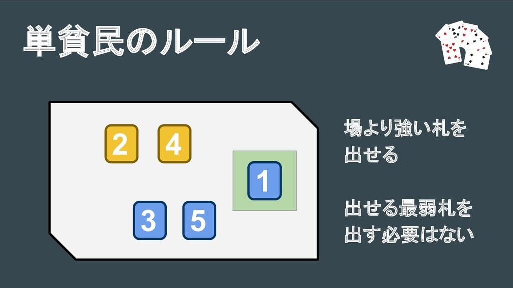 単貧民のルール 3 1 5 2 4 場より強い札を 出せる 出せる最弱札を 出す必要はない