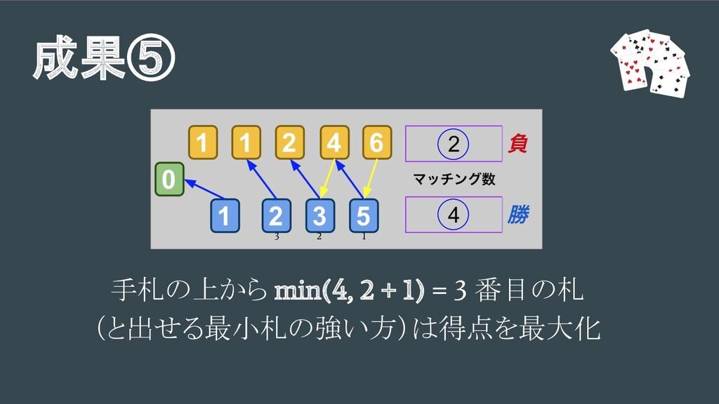 成果⑤ 手札の上から min(4, 2 + 1) = 3 番目の札 (と出せる最小札の強い方)...