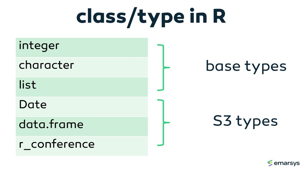 class/type in R integer character list Date dat...