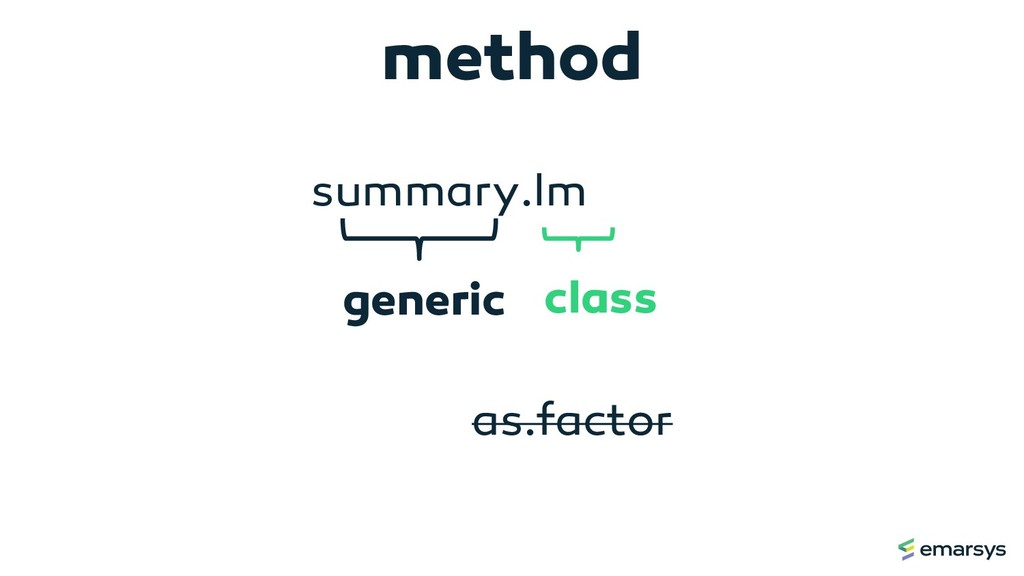 method summary.lm generic class as.factor