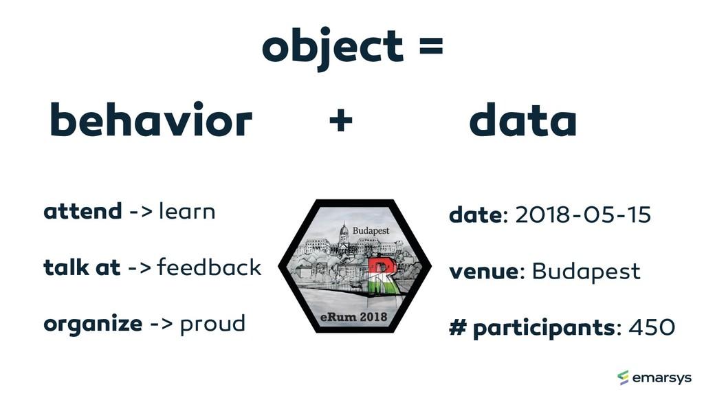 date: 2018-05-15 venue: Budapest # participants...
