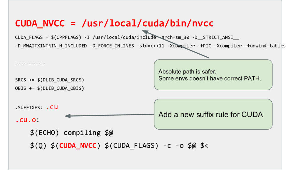 CUDA_NVCC = /usr/local/cuda/bin/nvcc CUDA_FLAGS...