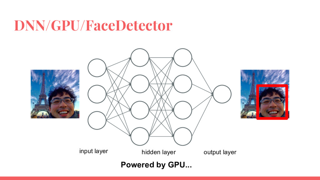 DNN/GPU/FaceDetector input layer output layer h...