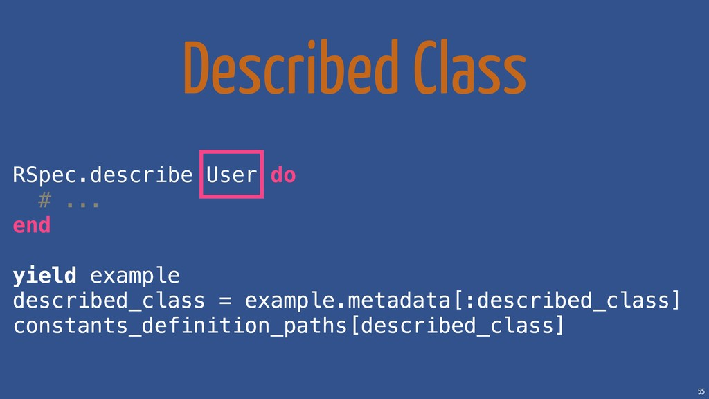 55 Described Class RSpec.describe User do # ......