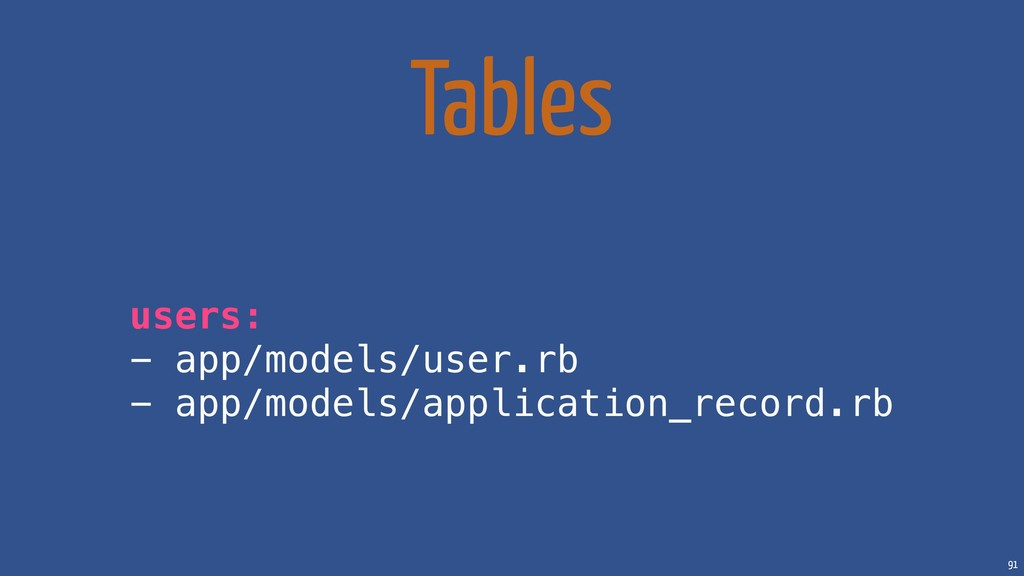 91 Tables users: - app/models/user.rb - app/mod...