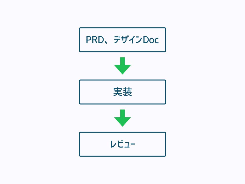 PRD、デザインDoc 実装 レビュー