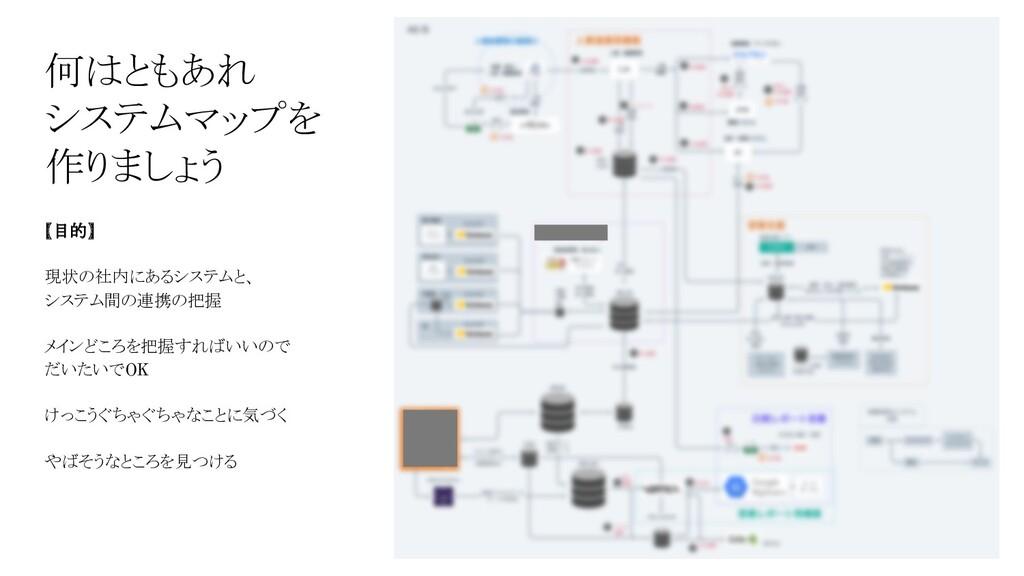 何はともあれ システムマップを 作りましょう 【目的】 現状の社内にあるシステムと、 システム...