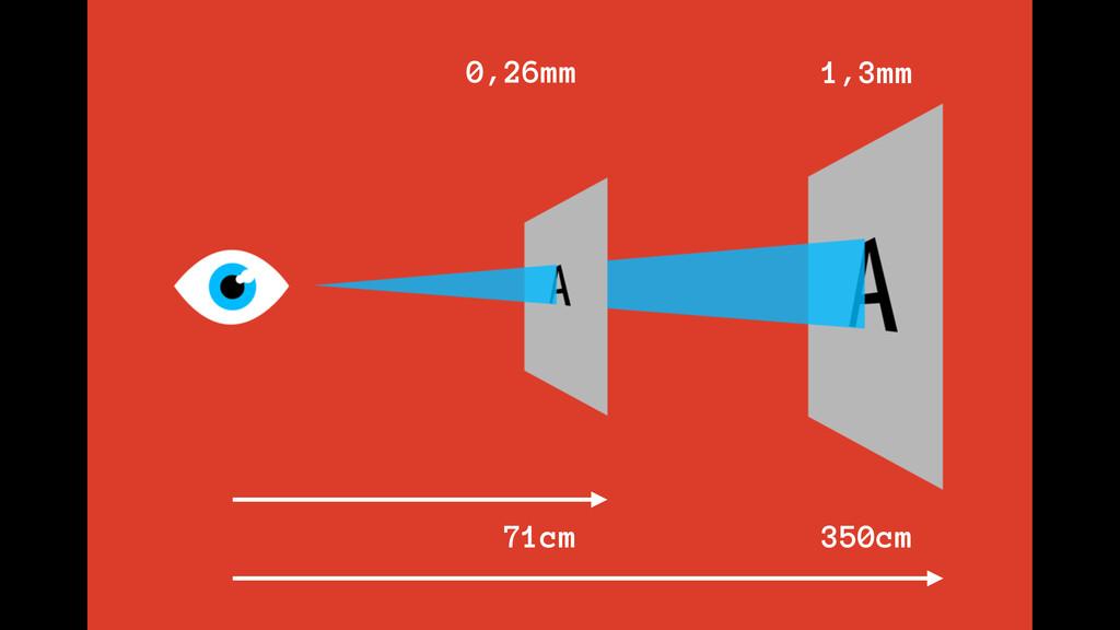 0,26mm 1,3mm 71cm 350cm