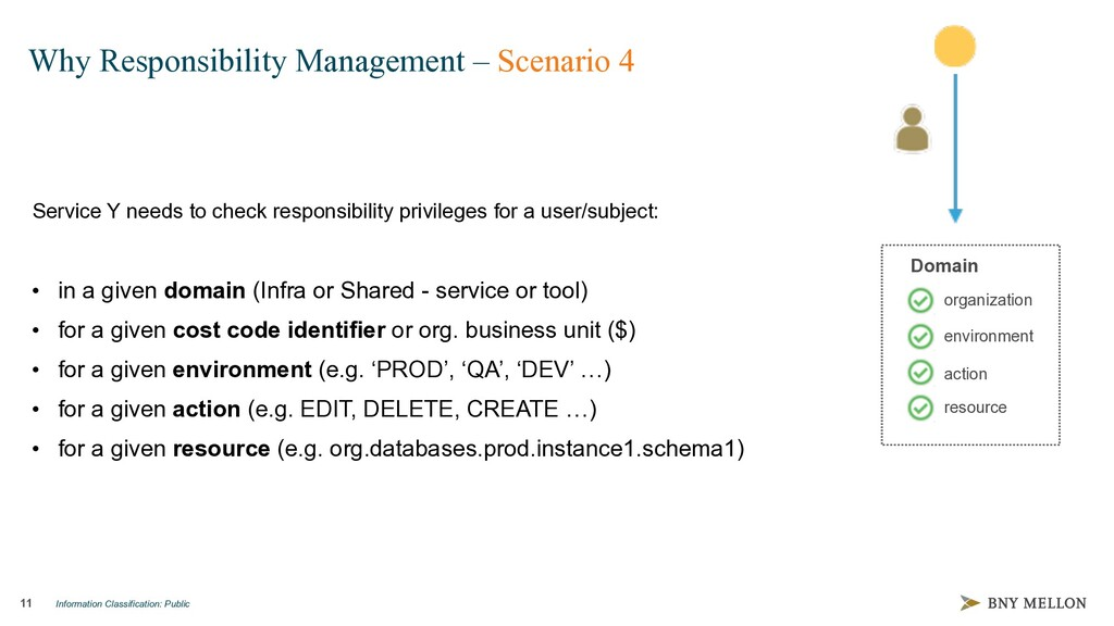 Information Classification: Public 11 Why Respo...