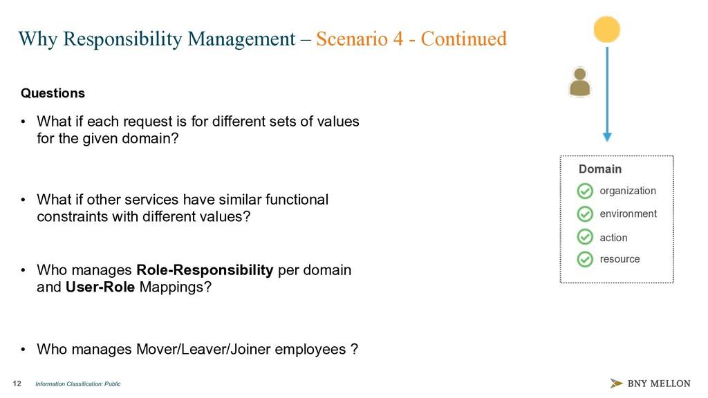 Information Classification: Public 12 Why Respo...