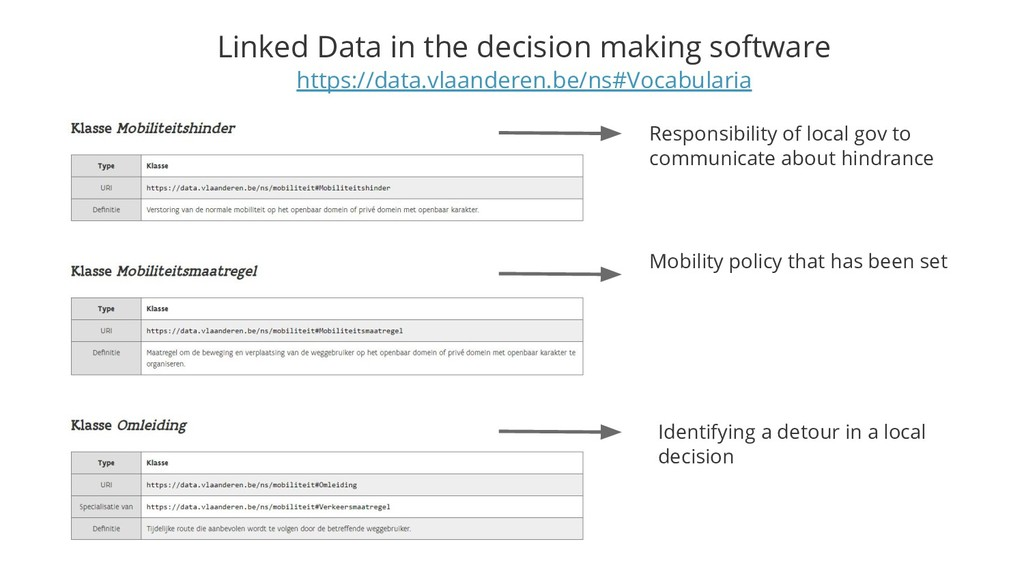 Linked Data in the decision making software htt...