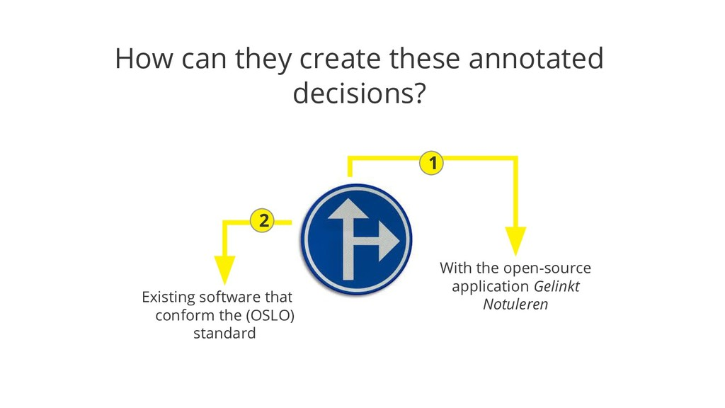 How can they create these annotated decisions? ...