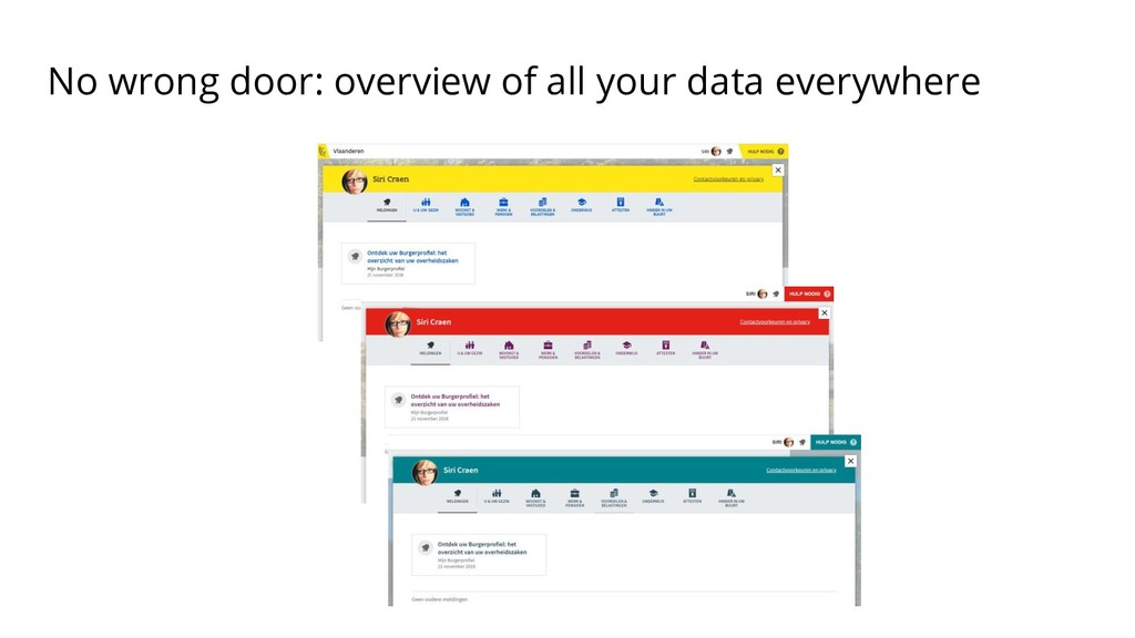 No wrong door: overview of all your data everyw...