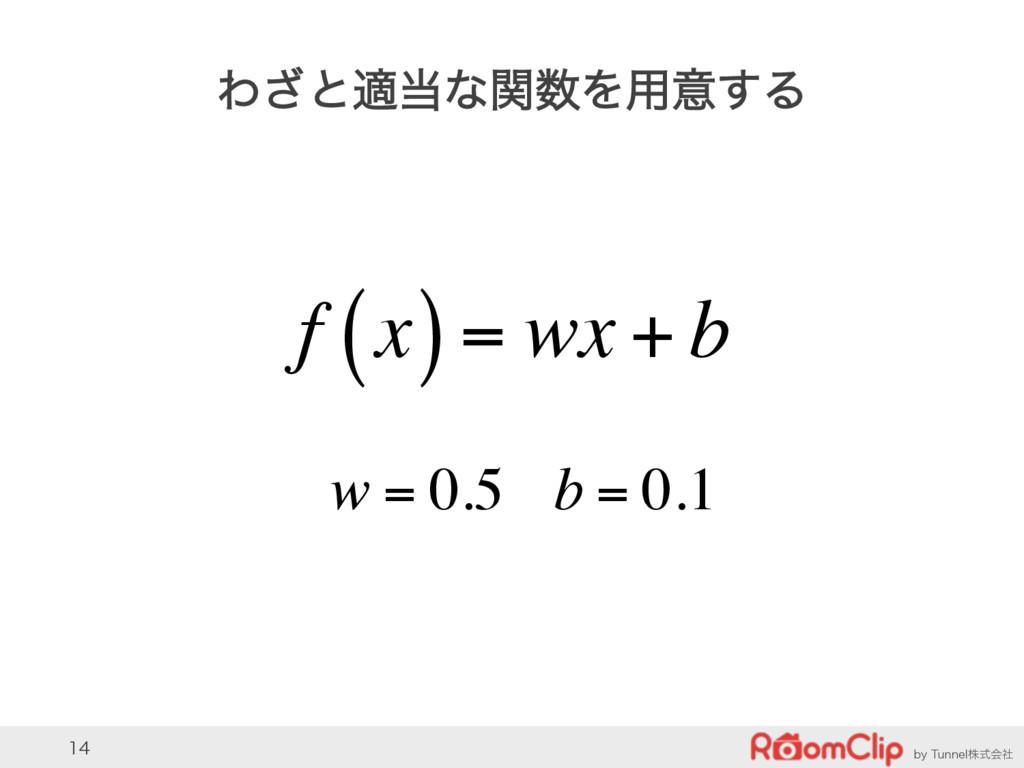 CZ5VOOFMגࣜձࣾ  Θ͟ͱదͳؔΛ༻ҙ͢Δ f x ( )= wx +...