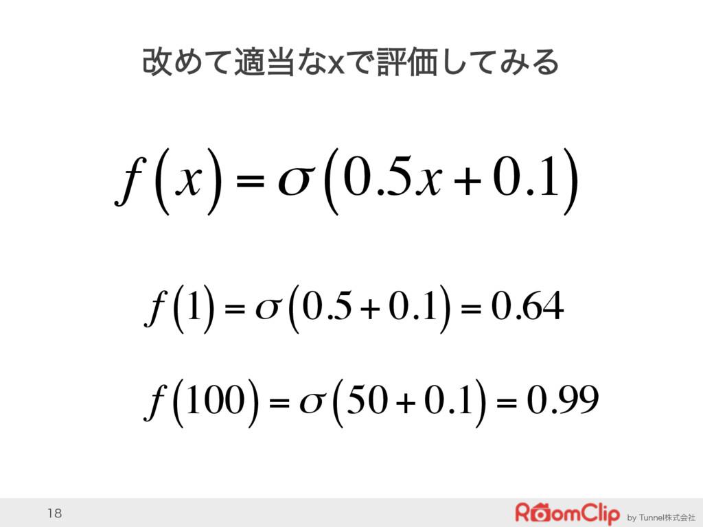 CZ5VOOFMגࣜձࣾ  վΊͯదͳYͰධՁͯ͠ΈΔ f x ( )=σ 0....