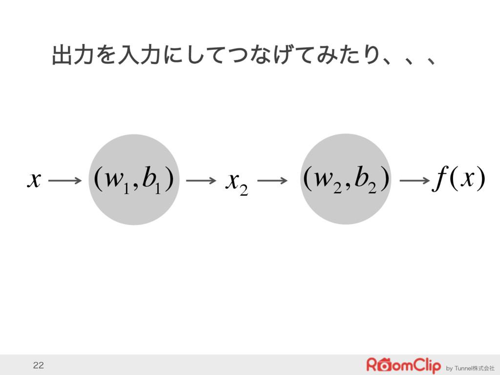 CZ5VOOFMגࣜձࣾ  ग़ྗΛೖྗʹͯͭ͠ͳ͛ͯΈͨΓɺɺɺ x (w 1 ,...