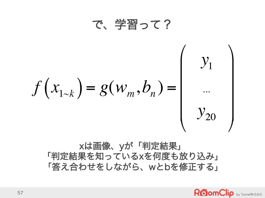 CZ5VOOFMגࣜձࣾ  Ͱɺֶशͬͯʁ f x 1~k ( )= g(w m ...