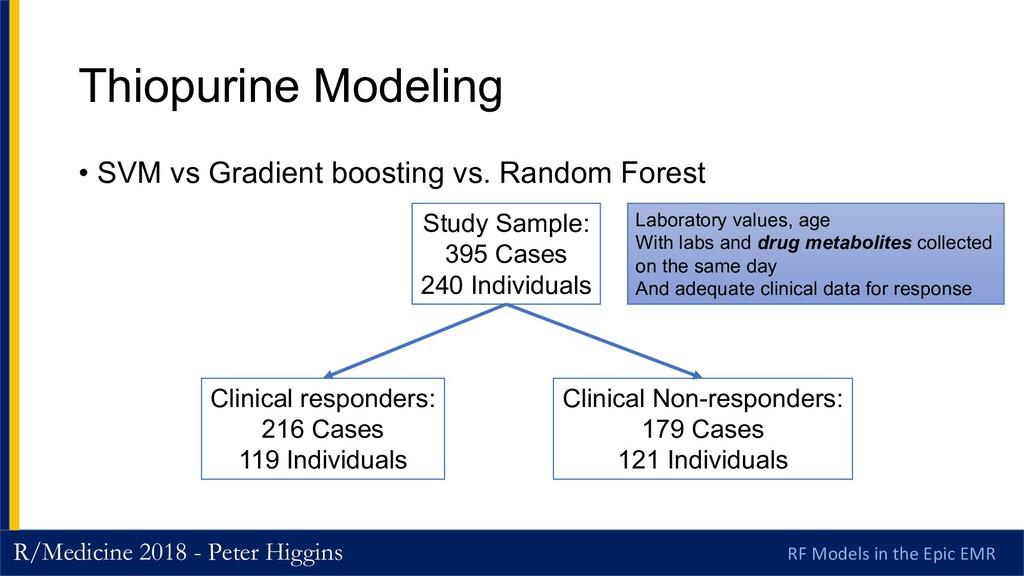 R/Medicine 2018 - Peter Higgins RF Models in th...