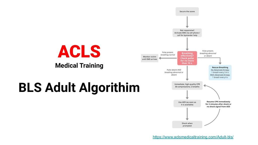 ACLS Medical Training BLS Adult Algorithim http...