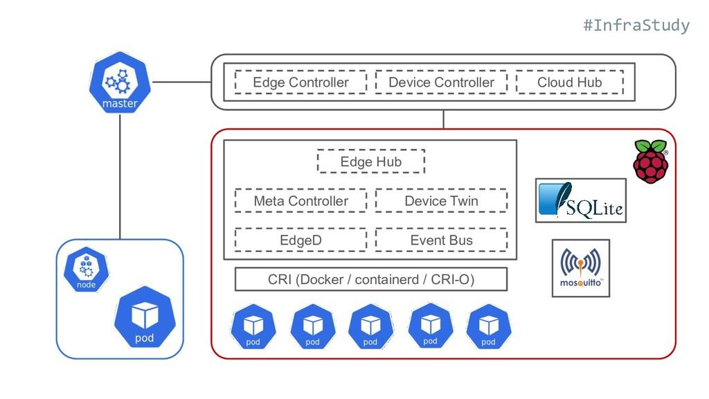 #InfraStudy Edge Controller Device Controller C...