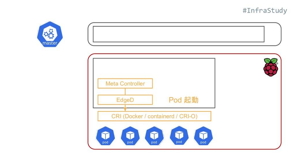 #InfraStudy Meta Controller CRI (Docker / conta...