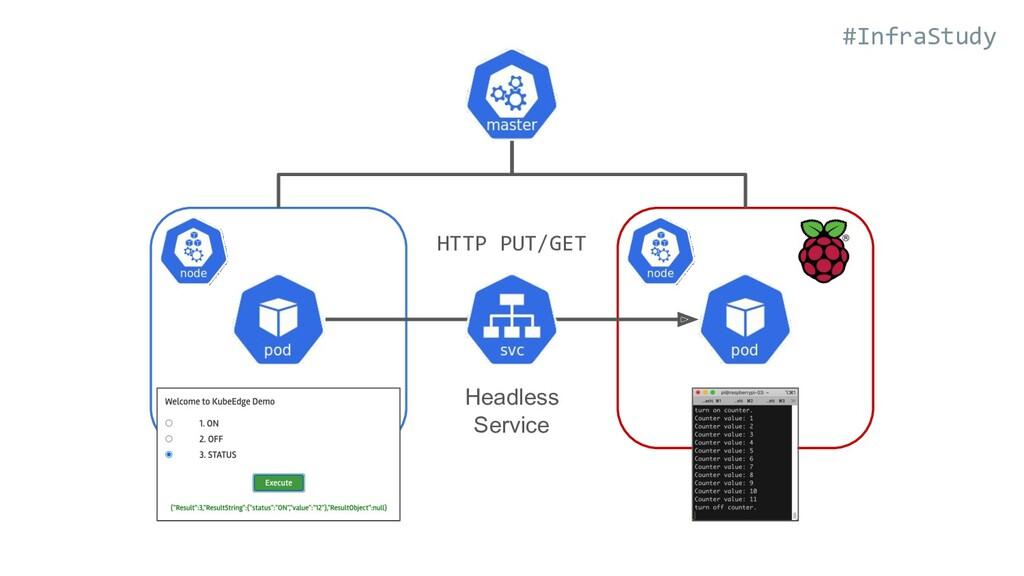 #InfraStudy Headless Service HTTP PUT/GET