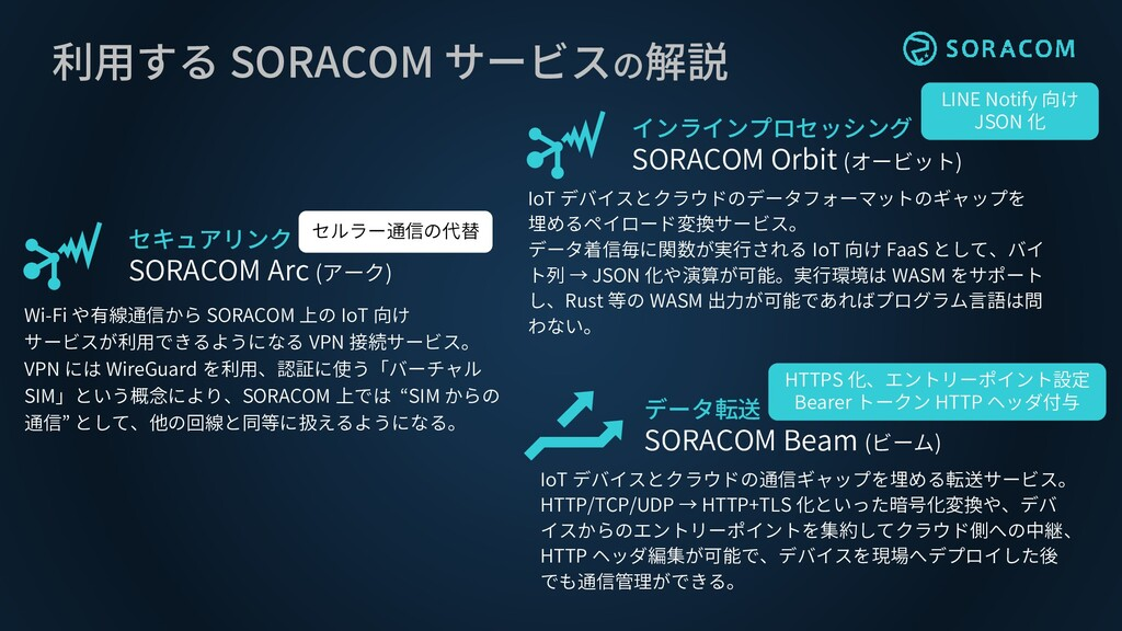 利用する SORACOM サービスの解説 セキュアリンク SORACOM Arc (アーク) ...
