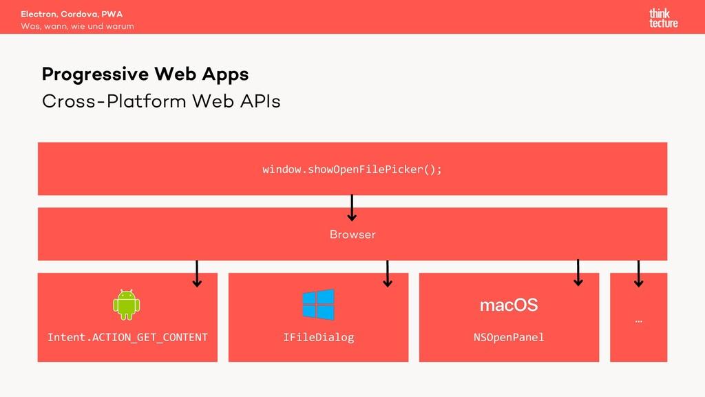 Browser Cross-Platform Web APIs Electron, Cordo...